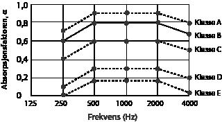 graf_klasser